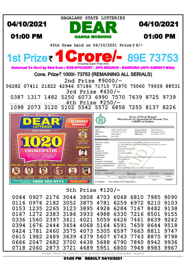 Nagaland state 1pm lottery result 4.10.2021
