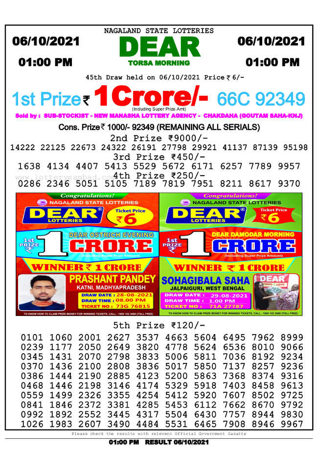 Nagaland state 1 pm lottery result 6.10.2021