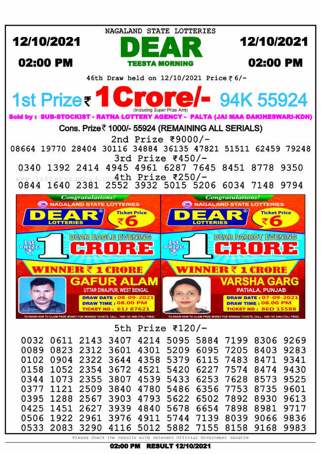 Nagaland State 2pm lottery result 12.10.2021