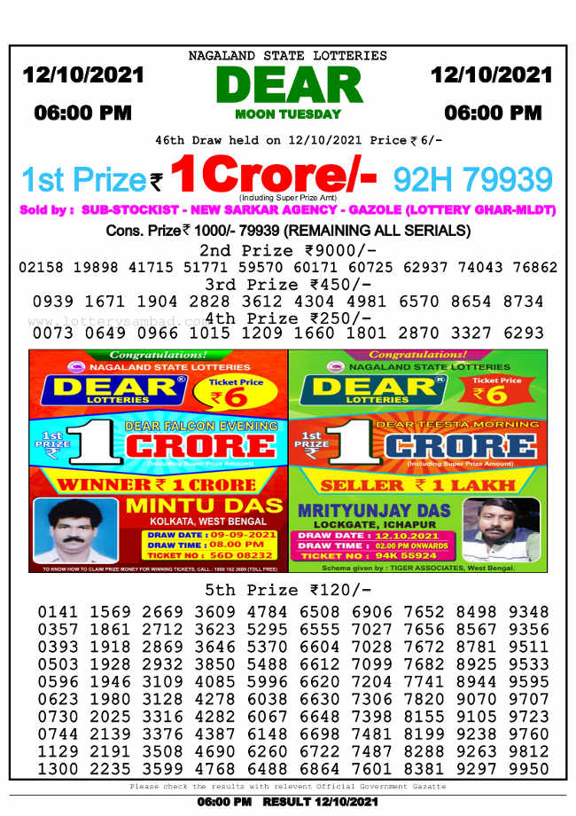 Nagaland State 6pm lottery result 12.10.2021