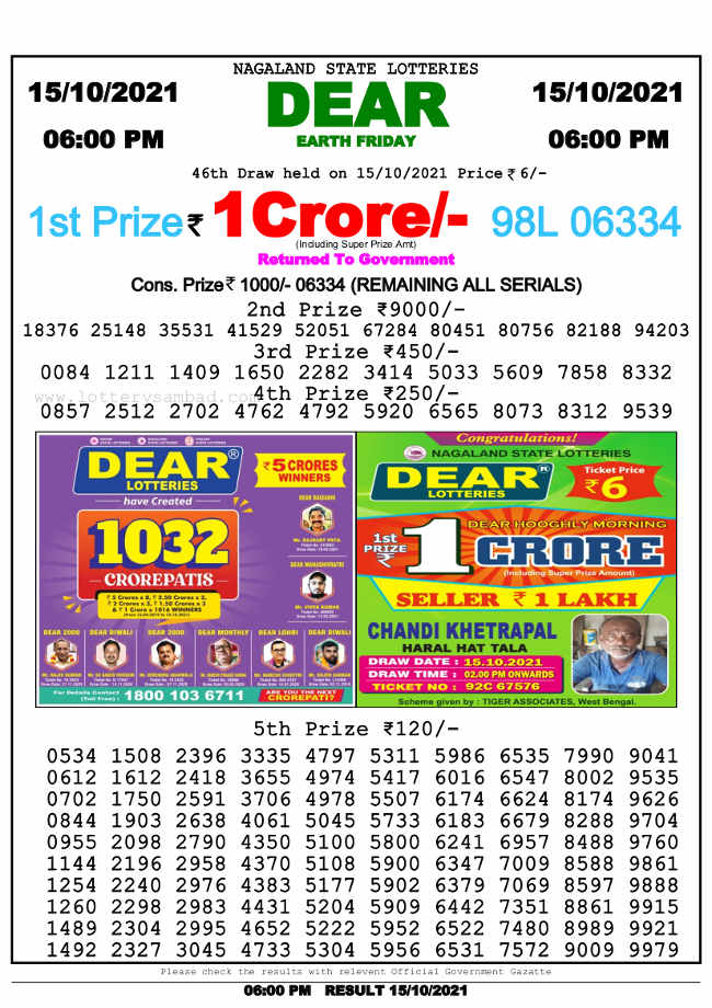 Nagaland State 6 pm lottery result 15.10.2021