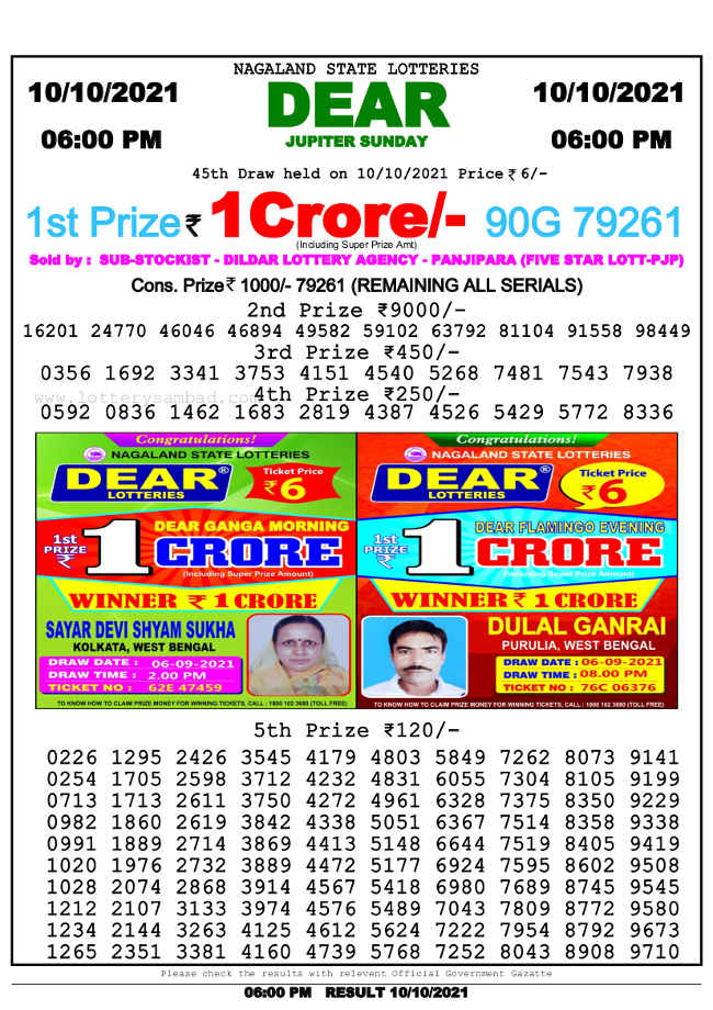 Nagaland State 6 pm lottery result 10.10.2021