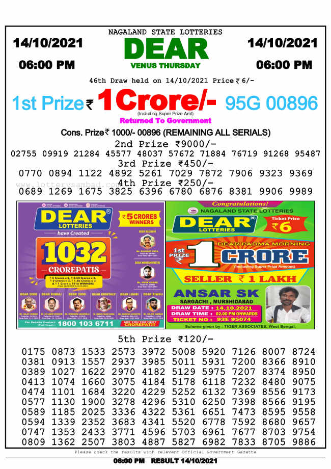 Nagaland Stae 6 pm lottery result 14.10.2021