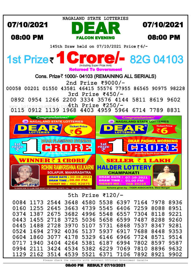 Nagaland State 8 PM Lottery result 7.10.2021