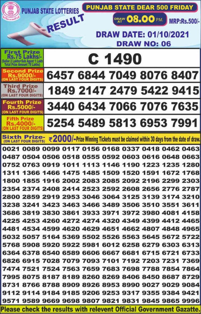 Punjab Dear 500 lottery result 1.10.2021