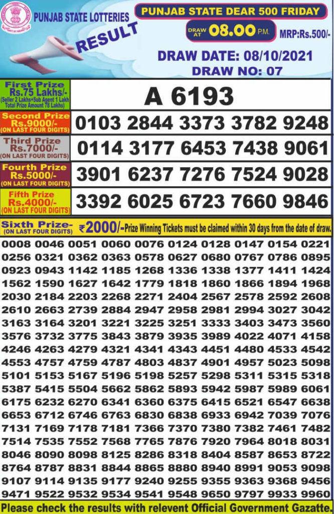 Punjab Dear 500 Lottery result 8.10.2021